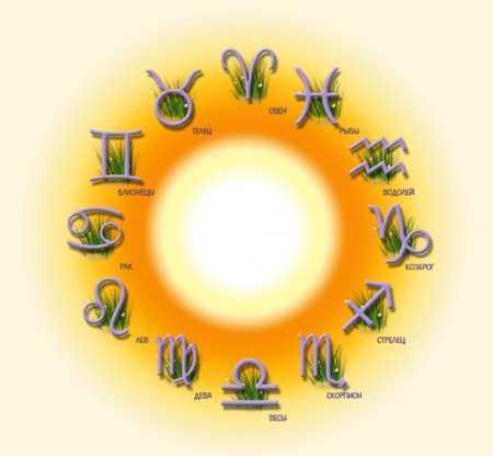 Гороскоп на год для знака   овен