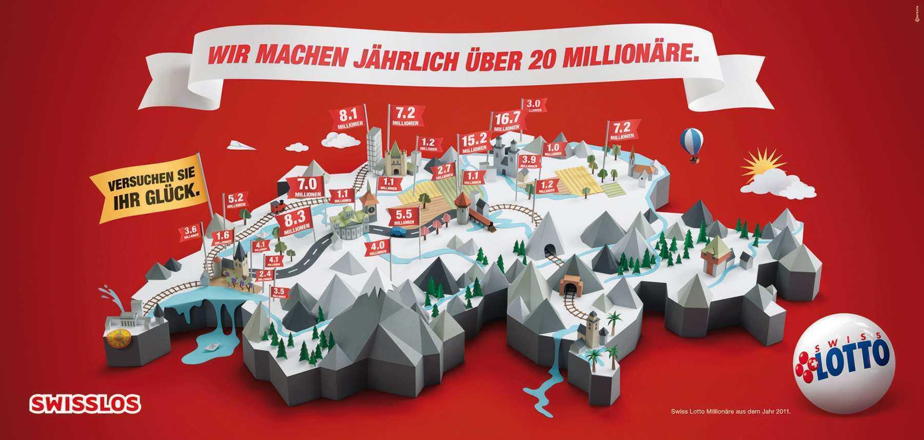 Gioca al superenalotto online: confronto dei prezzi su lotto.eu