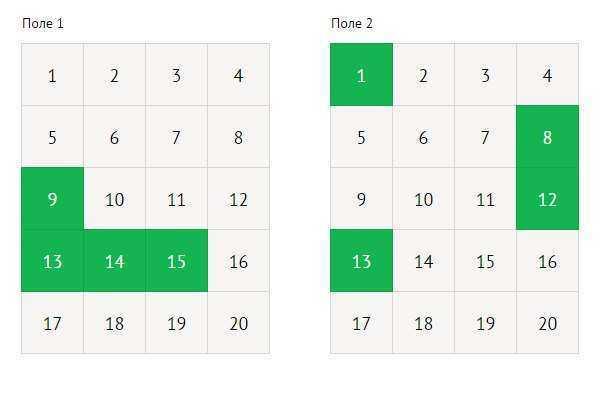 Lotto lucker обзор - является ли lottolucker жульничество или безопасный лотереи производитель?