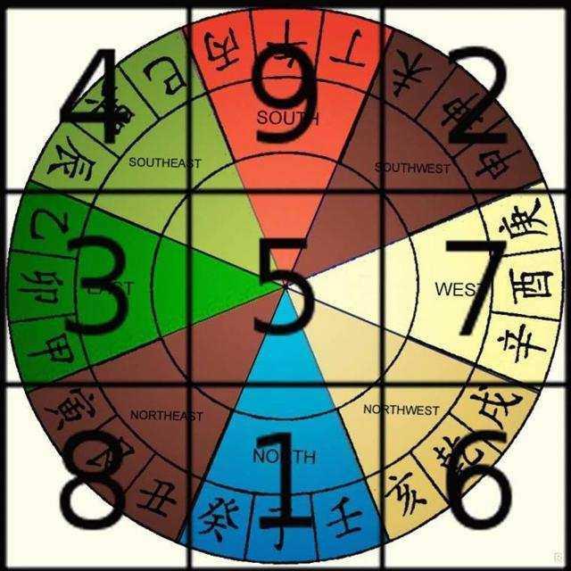 Знак зодиака  овен: гороскоп и характеристика мужчин и женщин