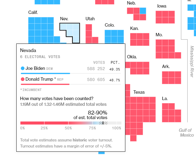 Трамп считает, что победил на выборах президента сша, а байден мошенничает -  международная панорама - тасс