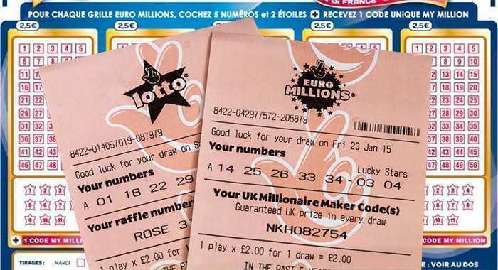 Как выиграть в лотерею евромиллион. лучшие стратегии
