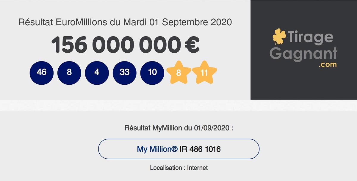 Résultat euromillions : tirage du vendredi 27 octobre 2017