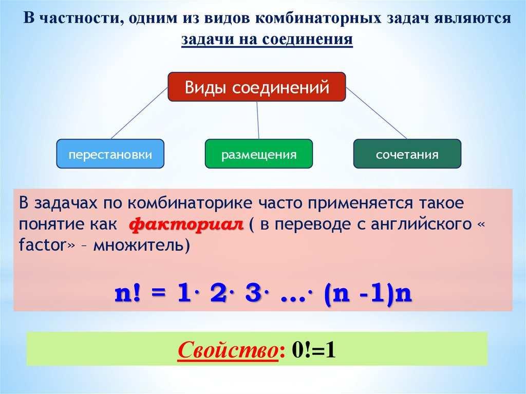 Тема: расчет количества возможных вариантов (комбинаторика) | контент-платформа pandia.ru