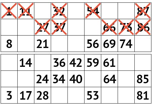 Как получить выигрыш в «столото»?