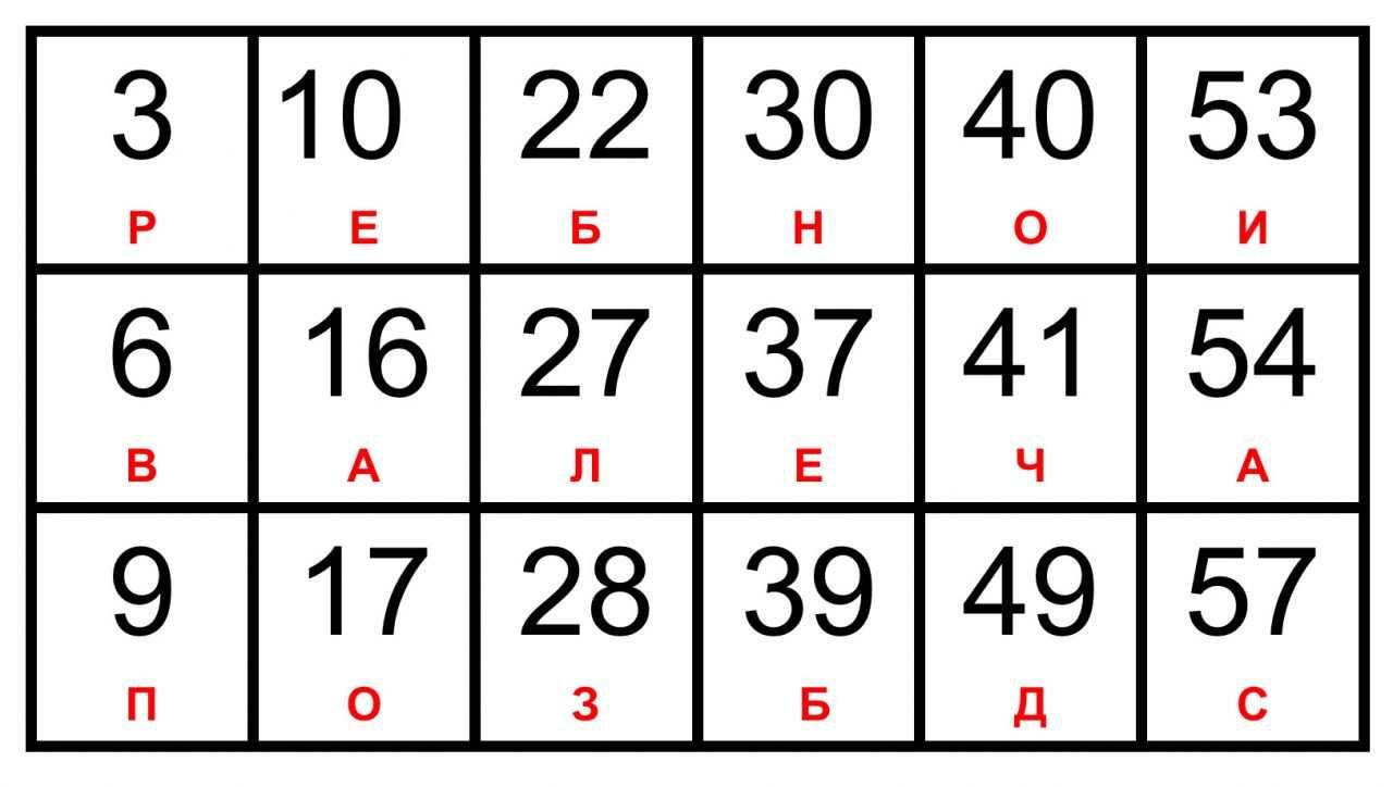 Игры для изучения английского языка лото буквы словаamelica