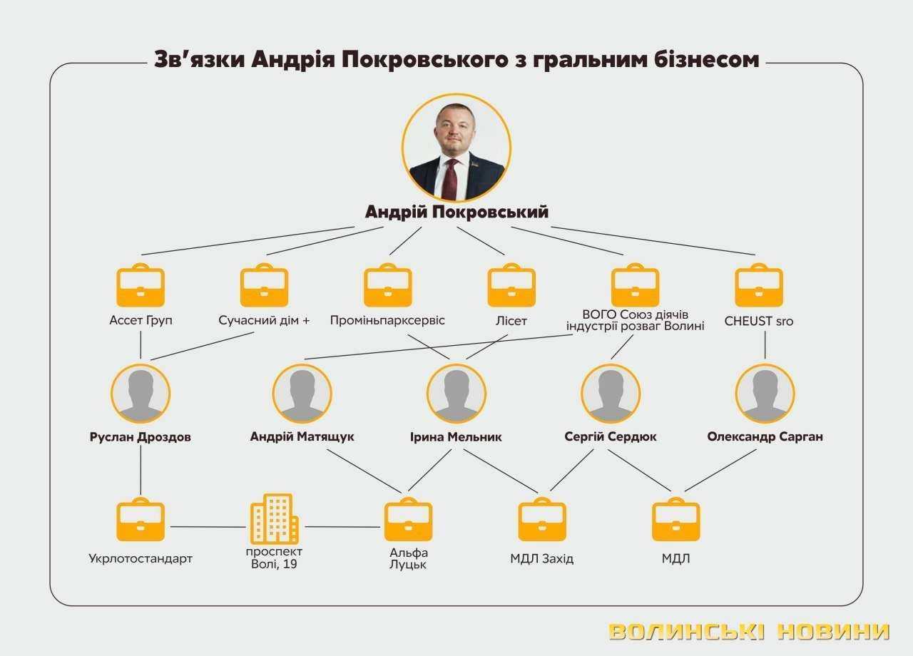 Выигрышные номера лотереи русское лото за последние тиражи