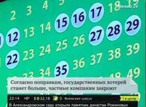 Горячая линия русское лото