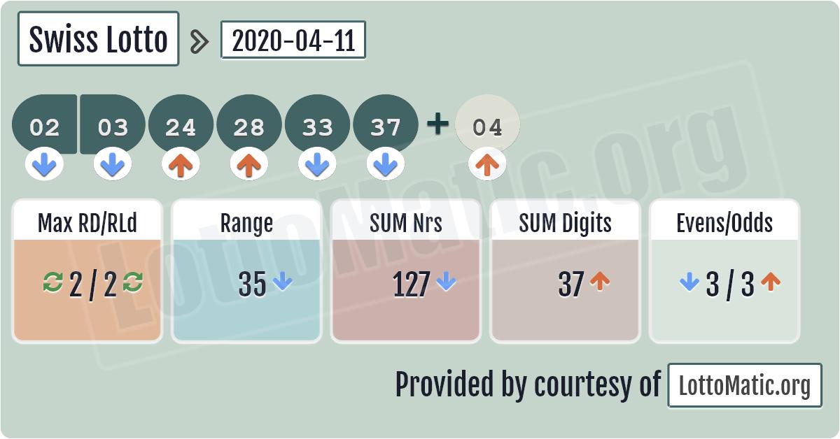 Play austrian lotto online: price comparison at lotto.eu