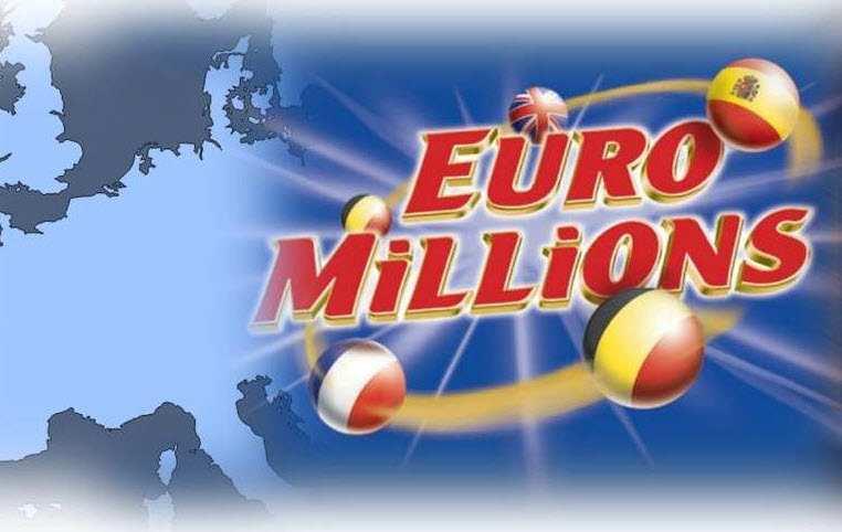 Лучшие европейские лотереи – полный список