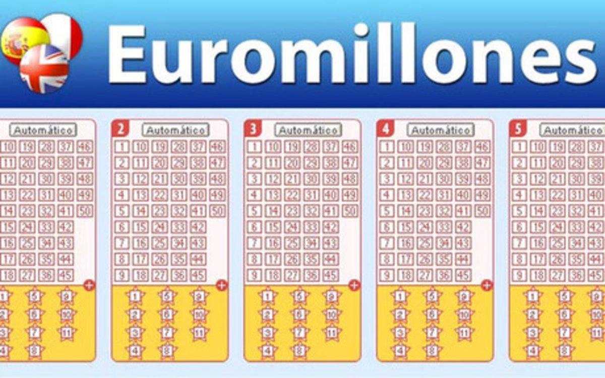 Coronavirus & euromillions: how to play in lockdown