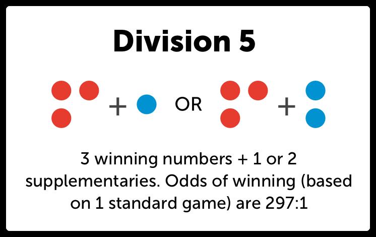 Лотерея из автралии лото субботы – официальный сайт oz saturday с билетами, результатами игр и отзывами   big lottos