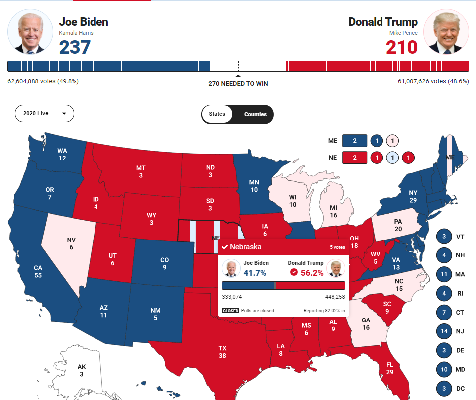 Сбывается худший сценарий. что пишут американские сми о выборах президента